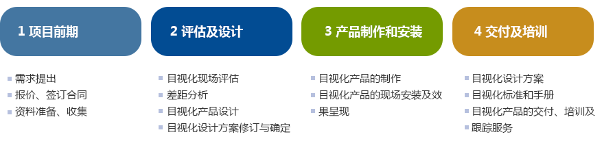 EHS合規風險解決方案_03.png